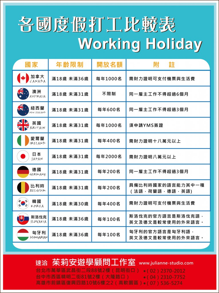 working holiday chart